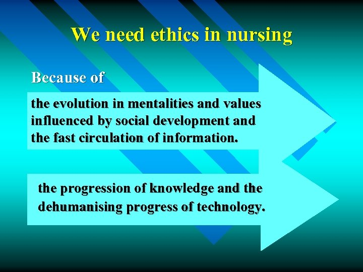 We need ethics in nursing Because of the evolution in mentalities and values influenced