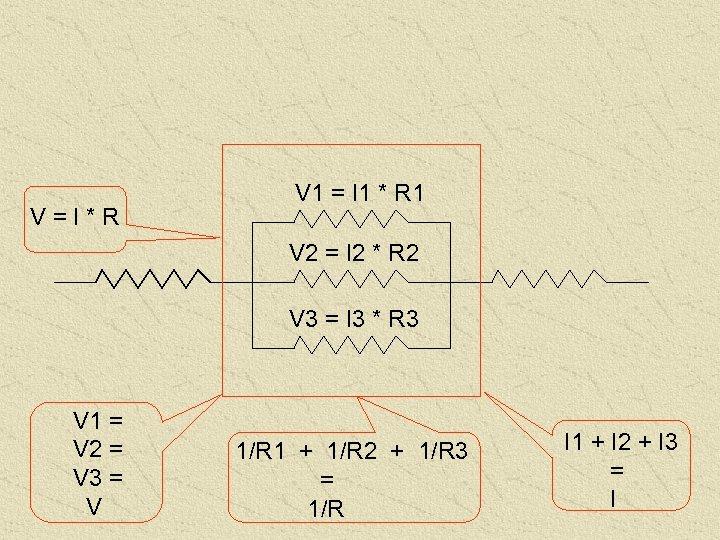 V=I*R V 1 = I 1 * R 1 V 2 = I 2