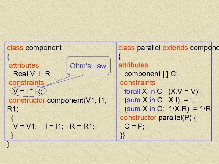 class component { attributes Ohm's Law Real V, I, R; constraints V = I