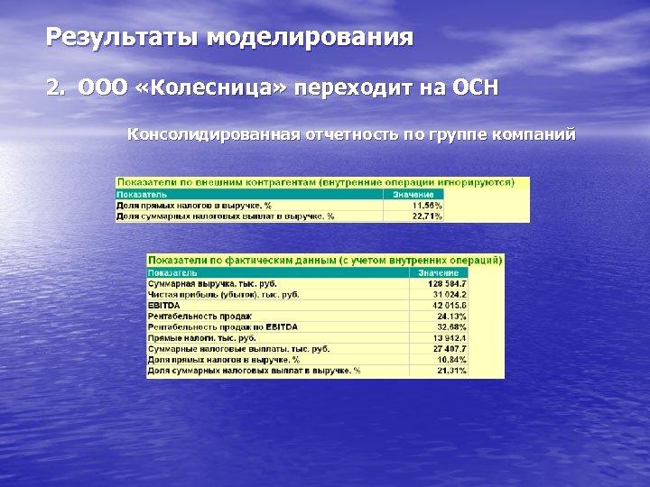 Результаты моделирования 2. ООО «Колесница» переходит на ОСН Консолидированная отчетность по группе компаний