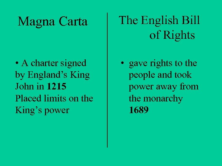Magna Carta The English Bill of Rights • A charter signed by England's King
