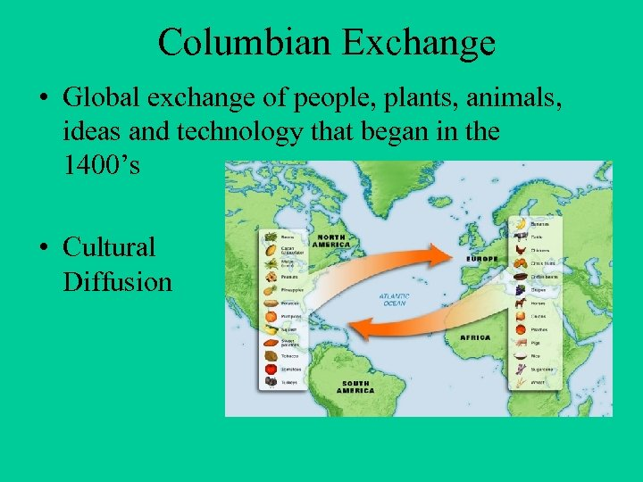 Columbian Exchange • Global exchange of people, plants, animals, ideas and technology that began