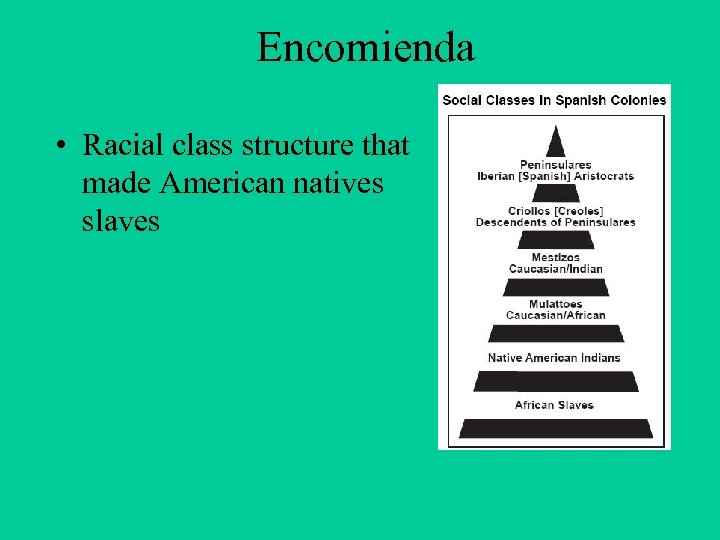 Encomienda • Racial class structure that made American natives slaves
