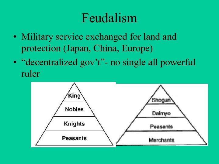"""Feudalism • Military service exchanged for land protection (Japan, China, Europe) • """"decentralized gov't""""-"""