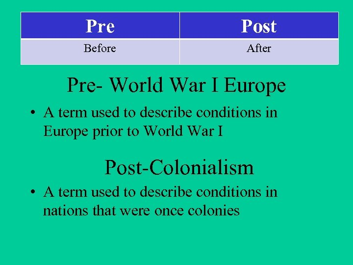 Pre Post Before After Pre- World War I Europe • A term used to