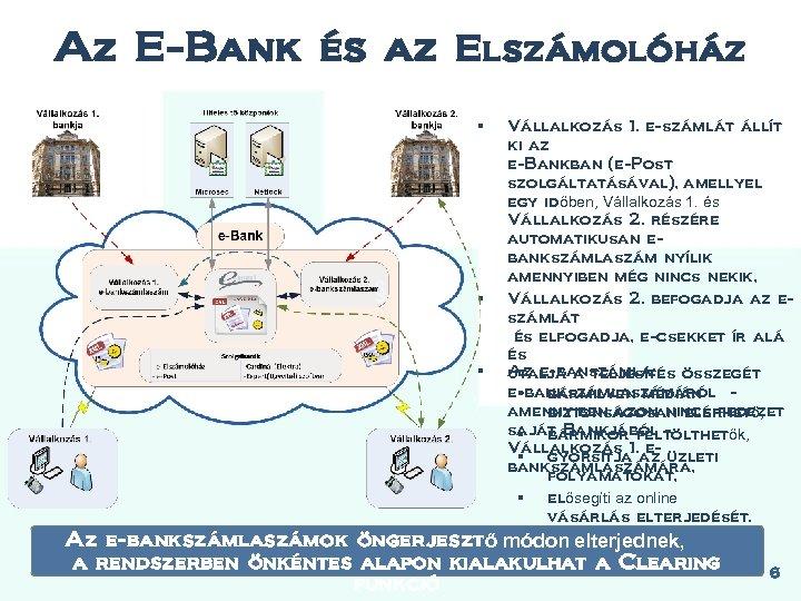 Az E-Bank és az Elszámolóház § § § Vállalkozás 1. e-számlát állít ki az