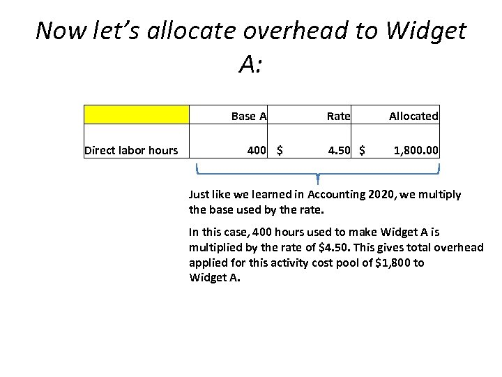 Now let's allocate overhead to Widget A: Base A Direct labor hours Rate Allocated