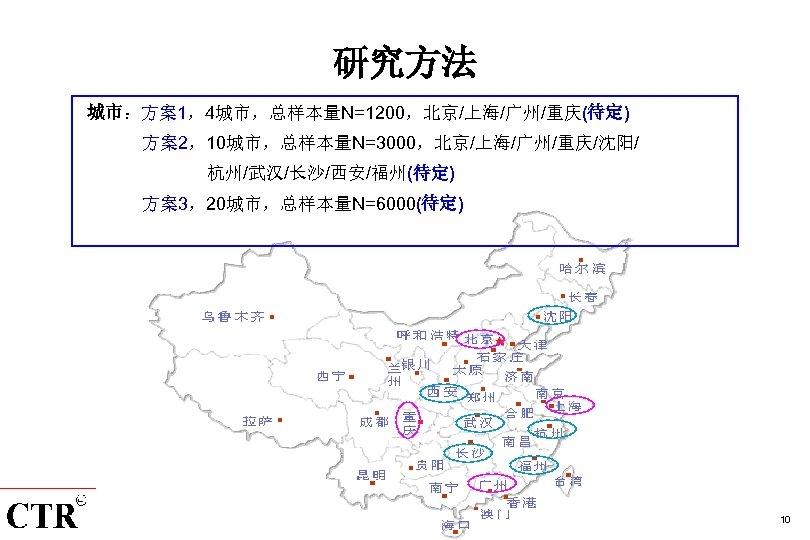 研究方法 城市:方案1,4城市,总样本量N=1200,北京/上海/广州/重庆(待定) 方案2,10城市,总样本量N=3000,北京/上海/广州/重庆/沈阳/ 杭州/武汉/长沙/西安/福州(待定) 方案3,20城市,总样本量N=6000(待定) 10