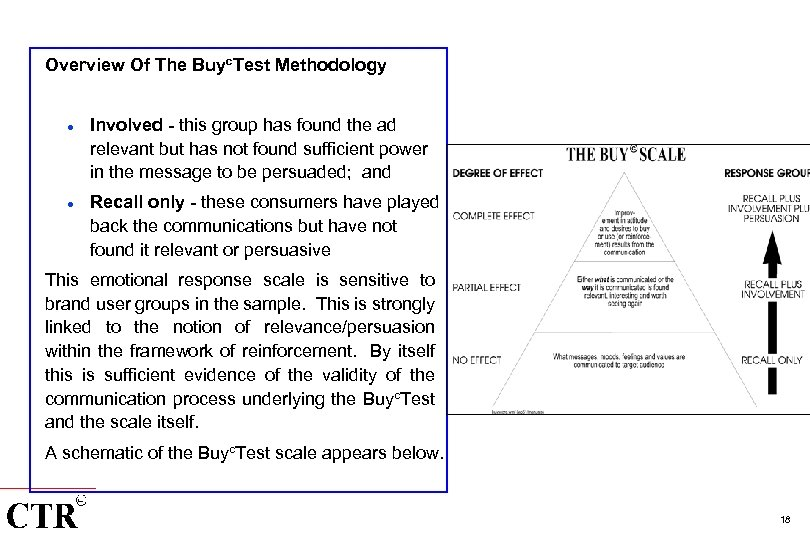 Overview Of The Buyc. Test Methodology · Involved - this group has found the