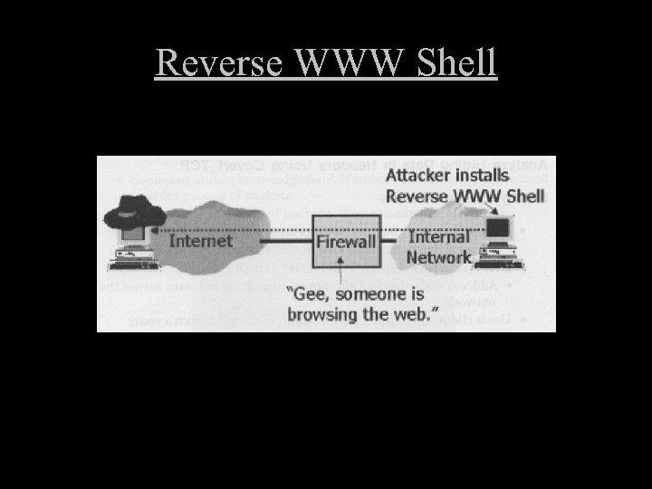 Reverse WWW Shell