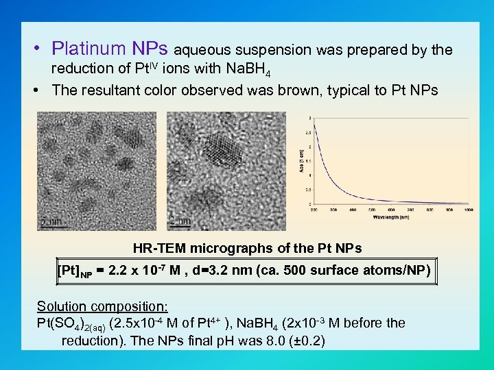 • Platinum NPs aqueous suspension was prepared by the reduction of Pt. IV