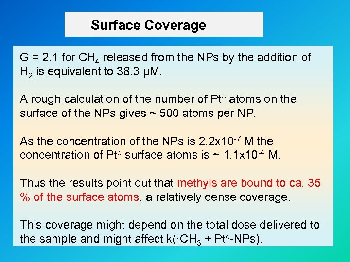 Surface Coverage G = 2. 1 for CH 4 released from the NPs