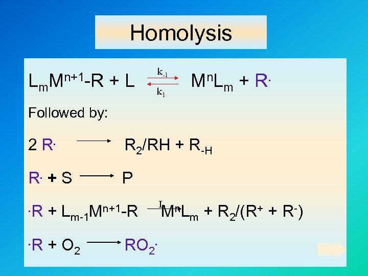 Homolysis Lm k -1 n+1 -R + L Mn. L M k 1 +
