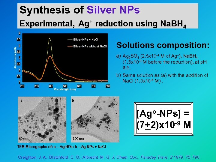Synthesis of Silver NPs Experimental, Ag+ reduction using Na. BH 4 Solutions composition: a)