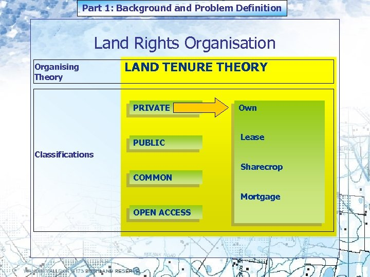 Part 1: Background and Problem Definition Land Rights Organisation Organising Theory LAND TENURE THEORY