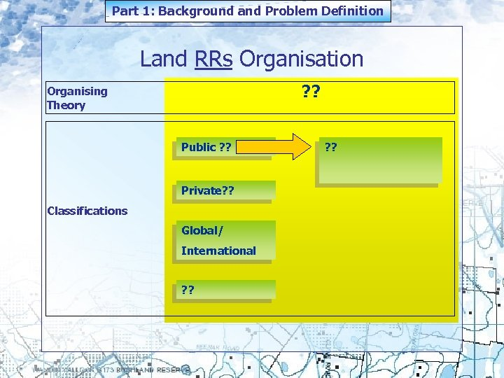 Part 1: Background and Problem Definition Land RRs Organisation ? ? Organising Theory Public
