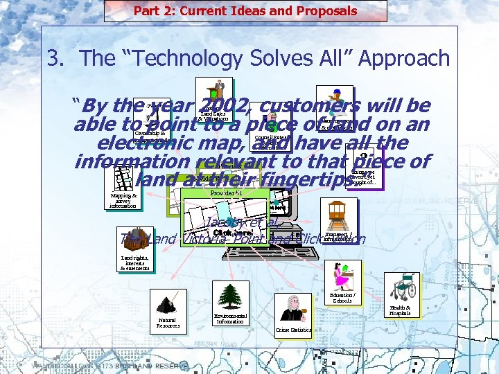 """Part 2: Current Ideas and Proposals 3. The """"Technology Solves All"""" Approach """"By the"""