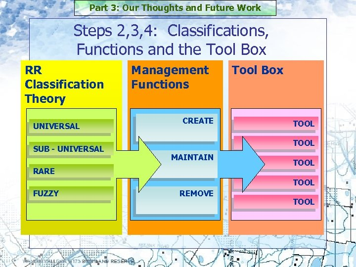 Part 3: Our Thoughts and Future Work Steps 2, 3, 4: Classifications, Functions and