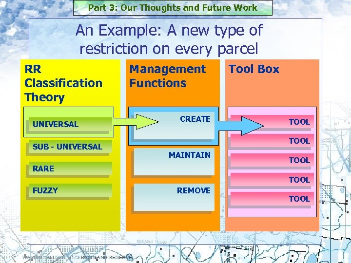 Part 3: Our Thoughts and Future Work An Example: A new type of restriction