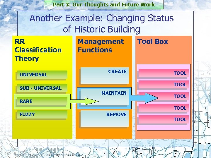 Part 3: Our Thoughts and Future Work Another Example: Changing Status of Historic Building