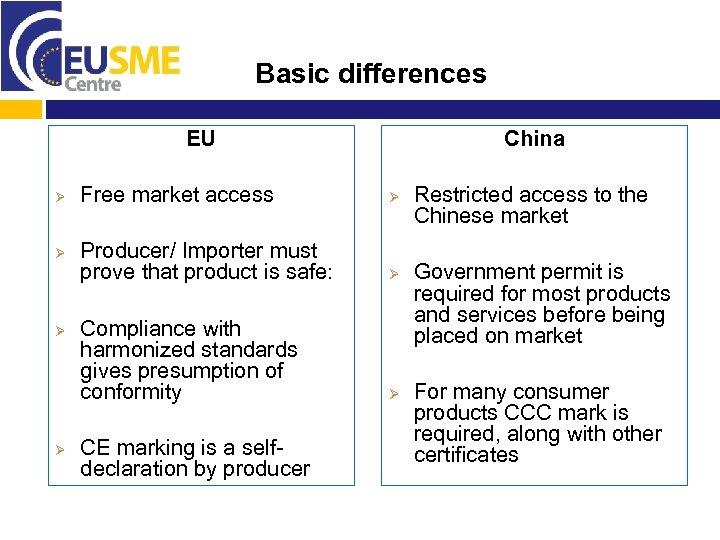 Basic differences EU Ø Ø China Free market access Ø Producer/ Importer must prove