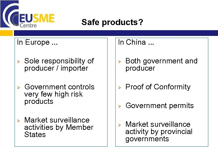 Safe products? In Europe. . . Ø Ø Ø Sole responsibility of producer /