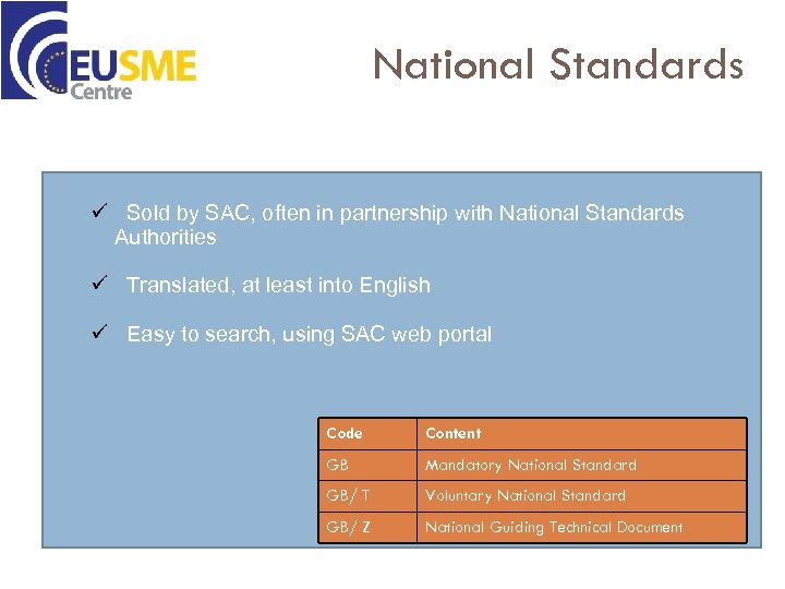 National Standards ü Sold by SAC, often in partnership with National Standards Authorities ü