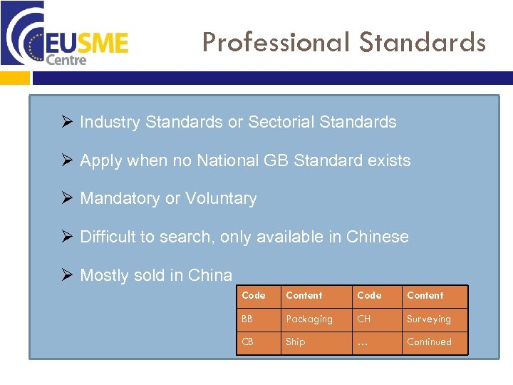 Professional Standards Ø Industry Standards or Sectorial Standards Ø Apply when no National GB