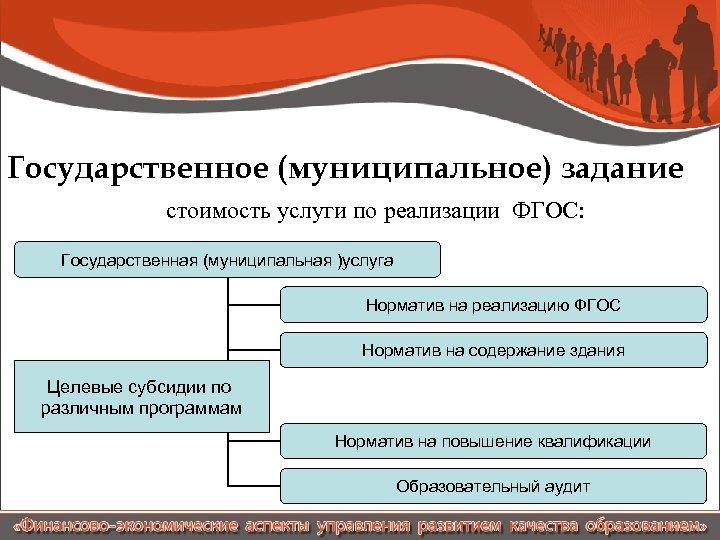 Государственное (муниципальное) задание стоимость услуги по реализации ФГОС: Государственная (муниципальная )услуга Норматив на реализацию