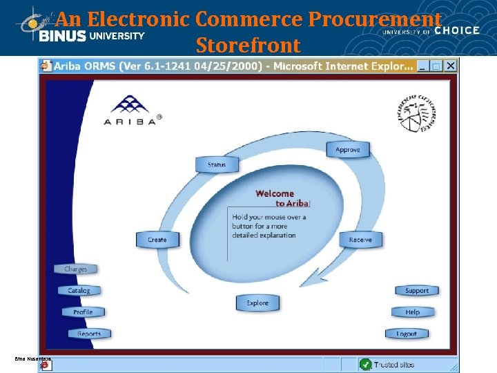 An Electronic Commerce Procurement Storefront Bina Nusantara