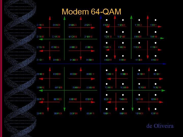 Modem 64 -QAM de Oliveira