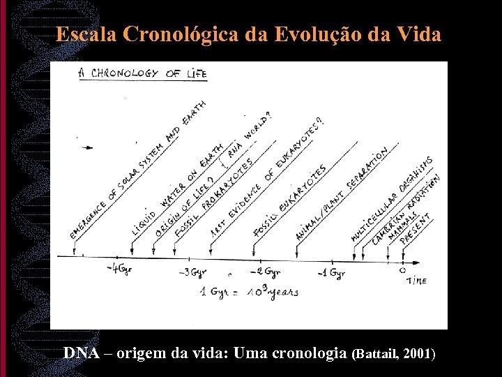 Escala Cronológica da Evolução da Vida DNA – origem da vida: Uma cronologia (Battail,