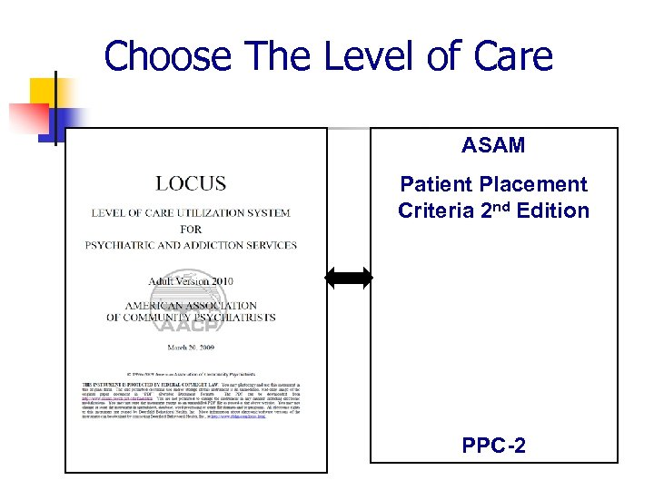 Choose The Level of Care ASAM Patient Placement Criteria 2 nd Edition PPC-2