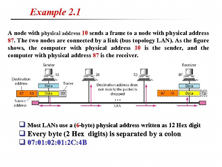 Chapter 2 Network Models 2 -1 LAYERED