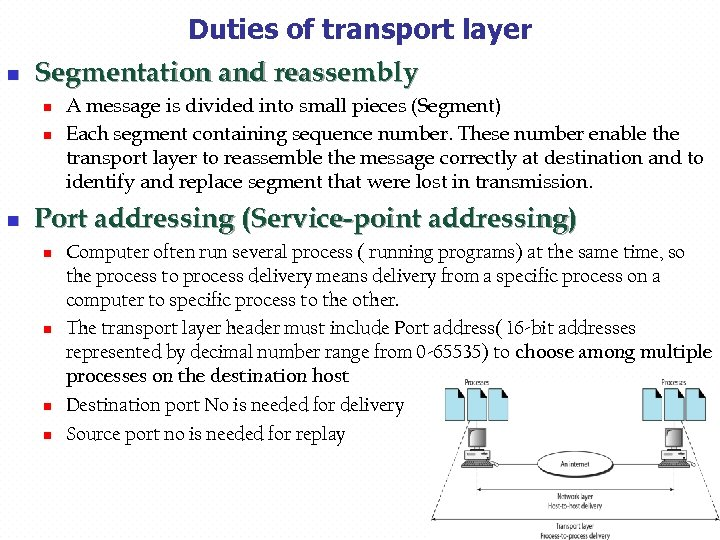 n Duties of transport layer Segmentation and reassembly n n n A message is