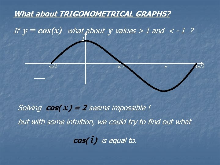 What about TRIGONOMETRICAL GRAPHS? If y = cos(x) what about y values > 1
