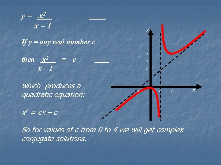 y = x 2 x – 1 y If y = any real number
