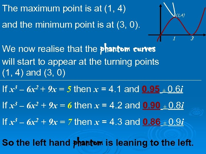 The maximum point is at (1, 4) and the minimum point is at (3,