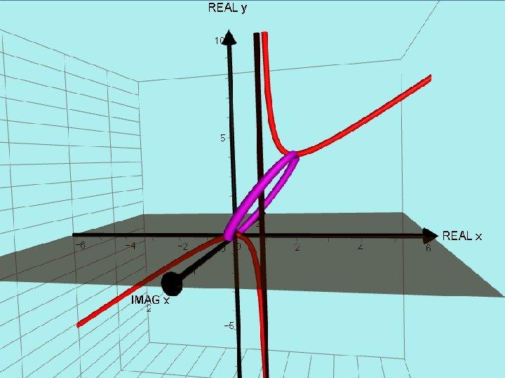 AUTOGRAPH VERSION. y = x²/(x - 1)