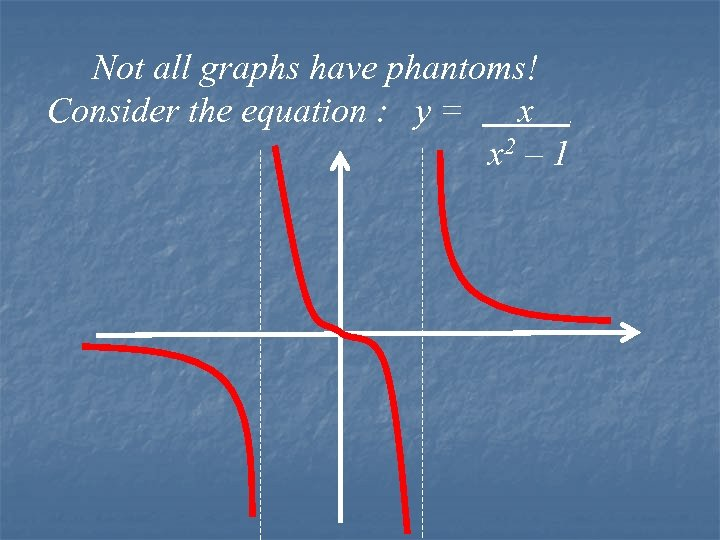 Not all graphs have phantoms! Consider the equation : y = x x 2