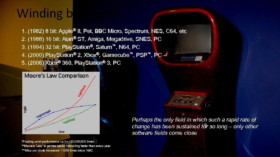 Winding back time… 1. (1982) 8 bit: Apple® II, Pet, BBC Micro, Spectrum, NES,