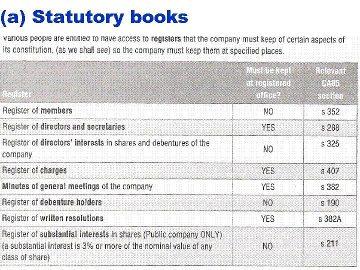 (a) Statutory books