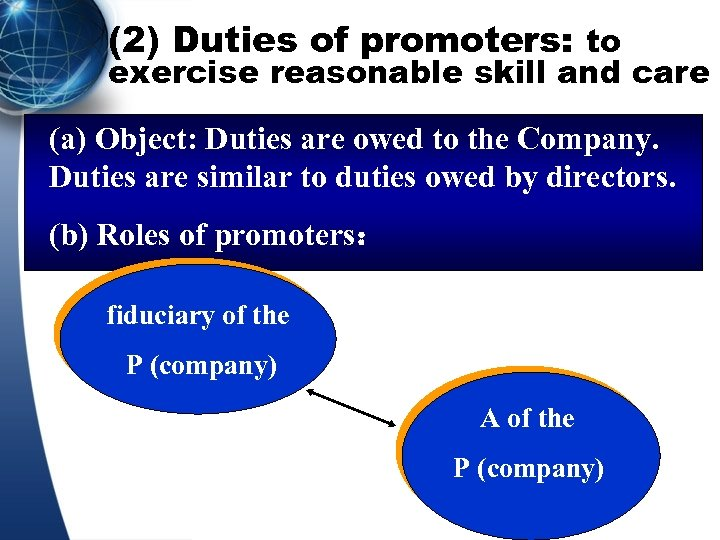 (2) Duties of promoters: to exercise reasonable skill and care (a) Object: Duties are