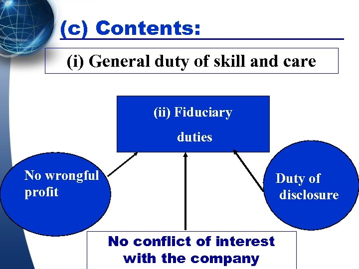 (c) Contents: (ⅰ) General duty of skill and care (ⅱ) Fiduciary duties No wrongful