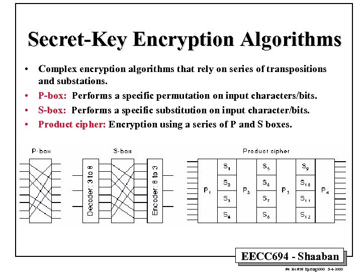 Secret-Key Encryption Algorithms • Complex encryption algorithms that rely on series of transpositions and