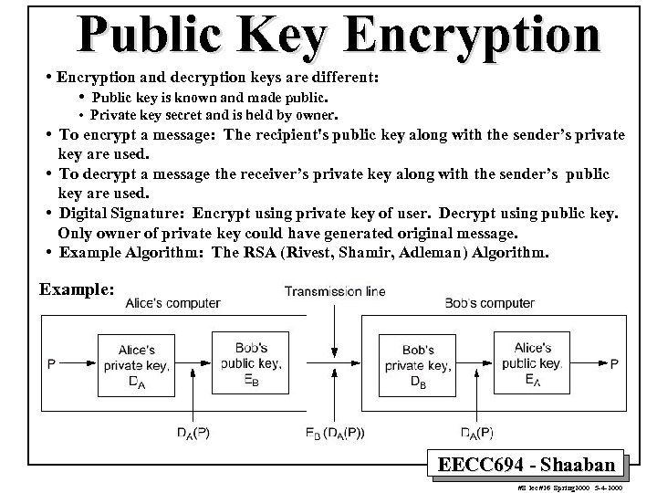 Public Key Encryption • Encryption and decryption keys are different: • Public key is