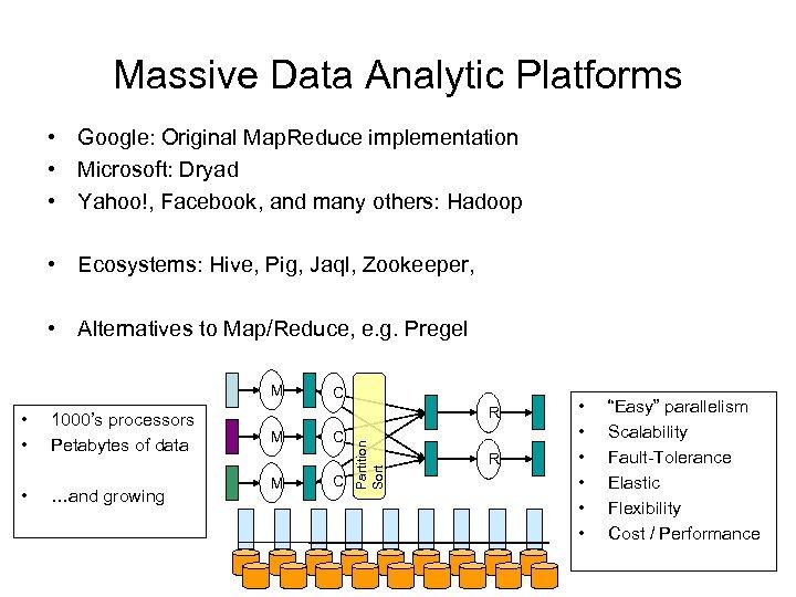 Massive Data Analytic Platforms • Google: Original Map. Reduce implementation • Microsoft: Dryad •