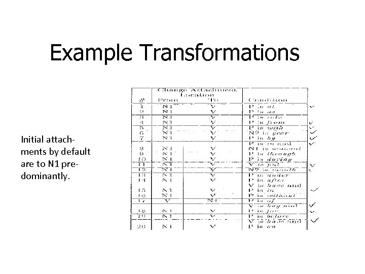 Example Transformations Initial attachments by default are to N 1 predominantly.