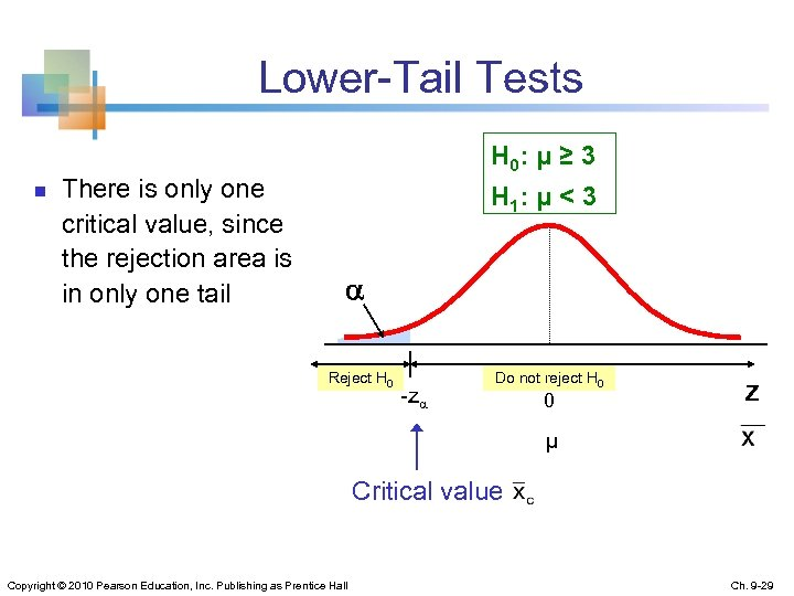 Lower-Tail Tests n There is only one critical value, since the rejection area is
