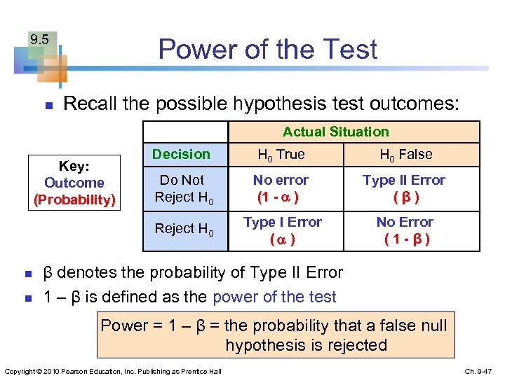 9. 5 n Power of the Test Recall the possible hypothesis test outcomes: Actual